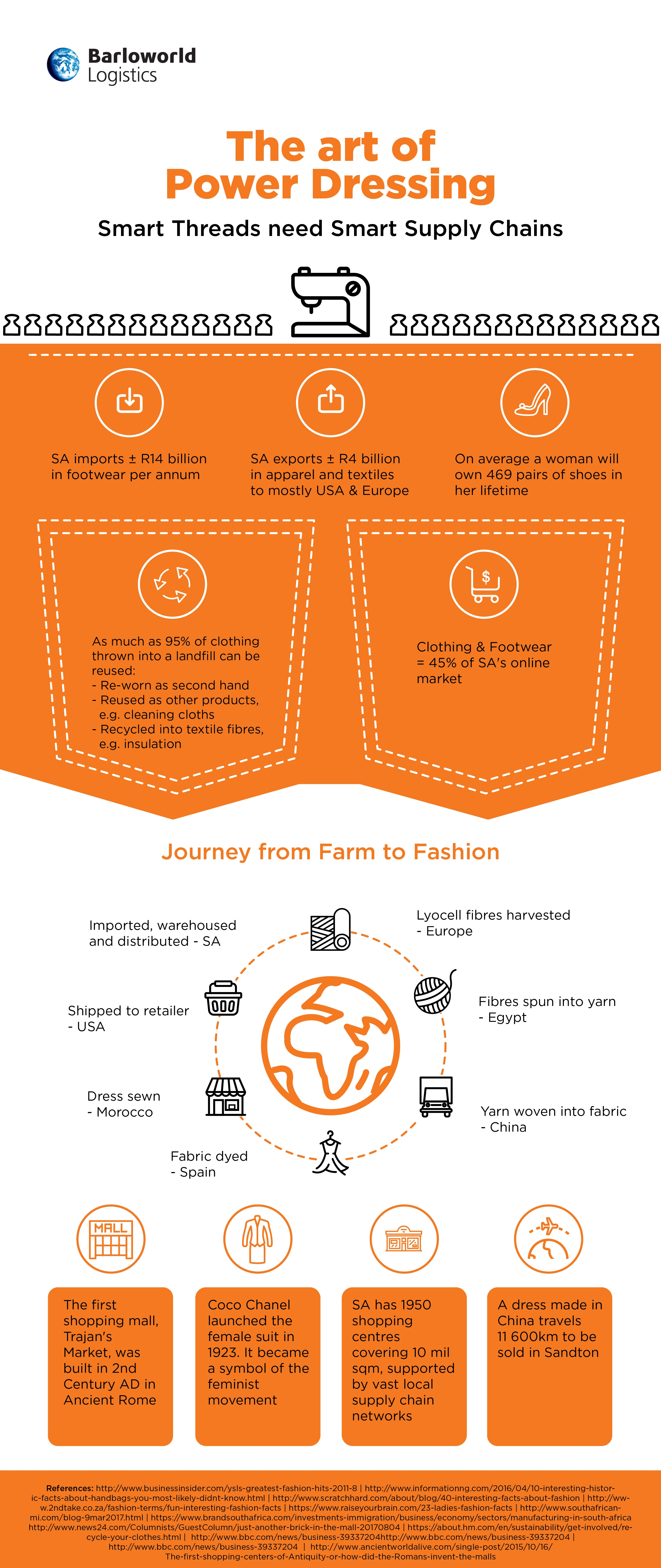 Power Dressing Infographic 2-02.jpg